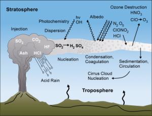 23.volcanic.emissions