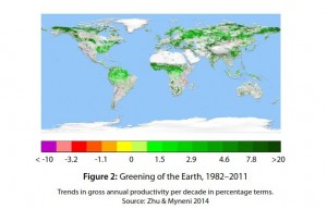 greening-earth